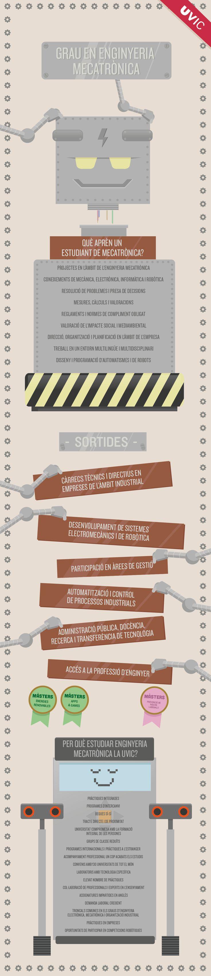 Infografia del Grau en Mecatrònica. #UVic #Infografia #infografies #Mecatronica #grau #graus