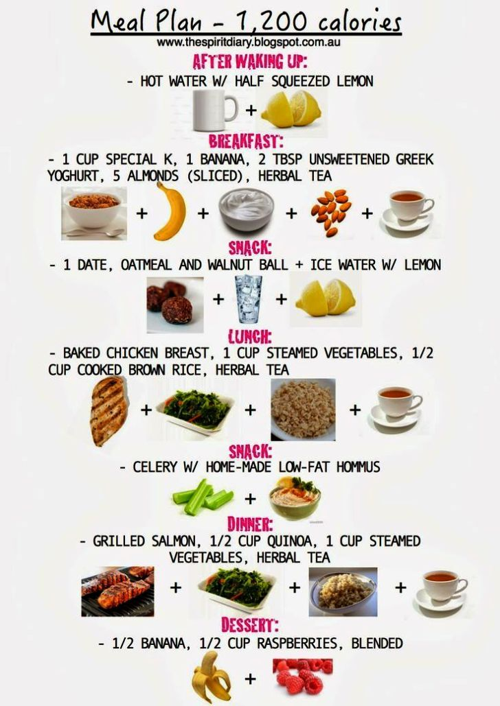 cheap diet plans for weight loss