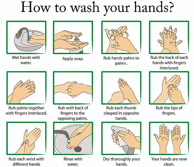 How To Wash Your Hands To Avoid Missing Bits And Frequently Missed
