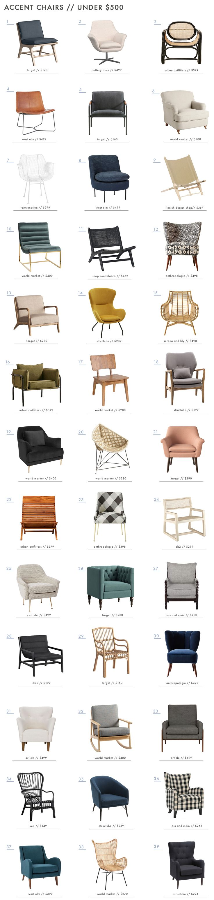 Office Furniture Names With Images