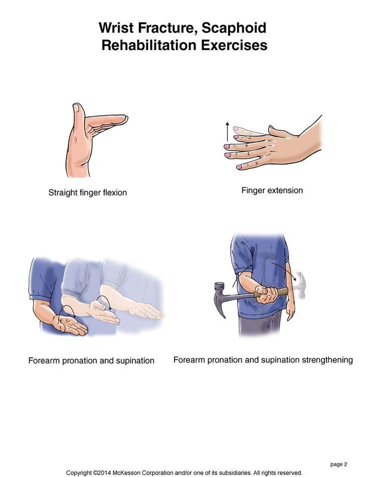 Summit Medical Group - Wrist Fracture, Scaphoid: Rehabilitation Exercises