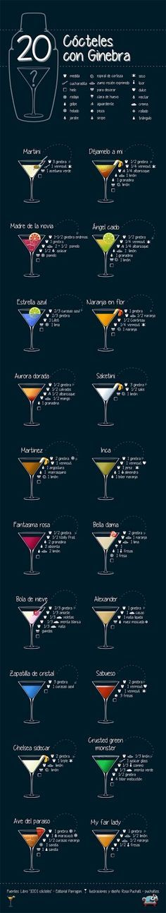 20+Cocktails+con+Gin.jpg 292×1,600 pixeles