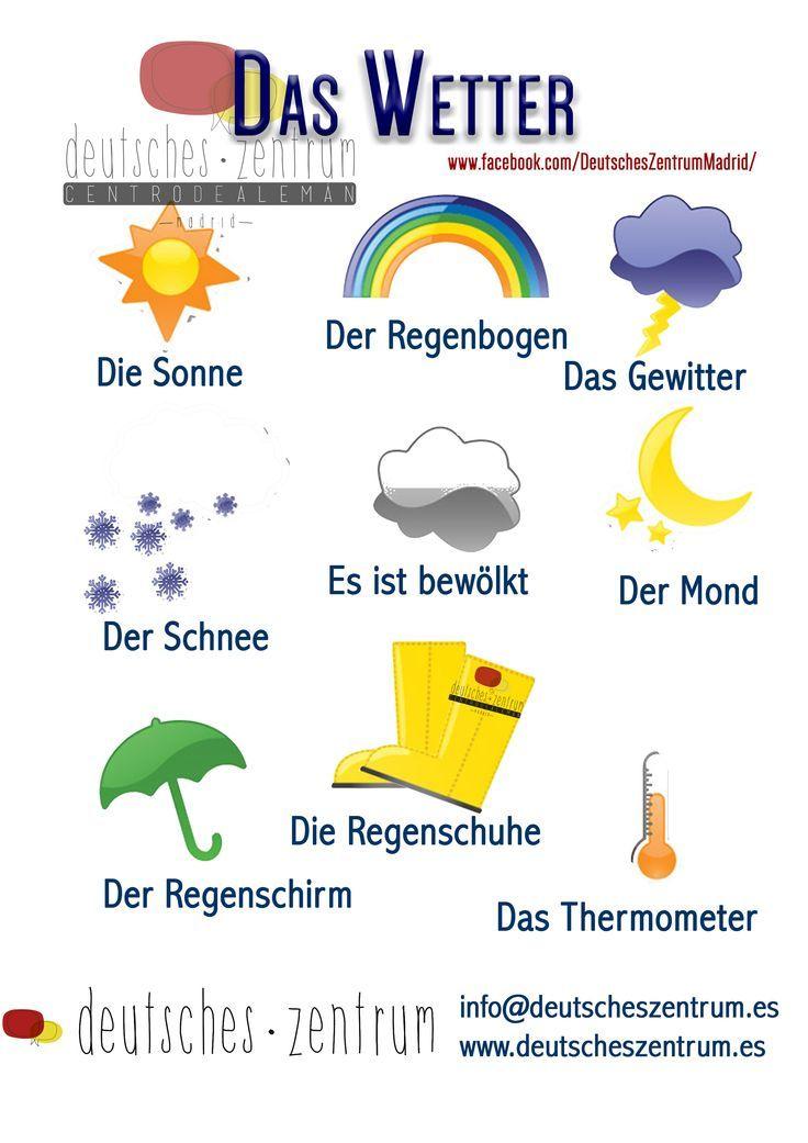 Das Wetter Deutsch Wortschatz Grammatik Deutsch Lernen