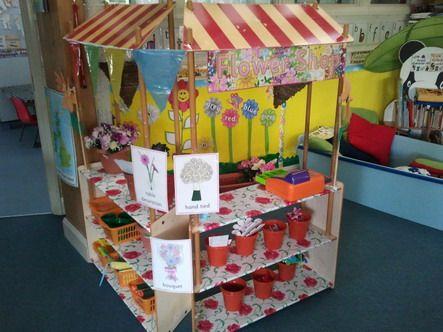 Garden theme work stations classroom ideas pinterest for Garden display ideas