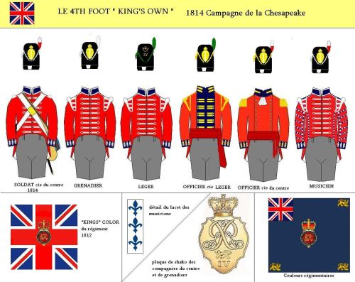 "Le 4th regiment of foot "" King's Own"" dans la guerre de 1812"