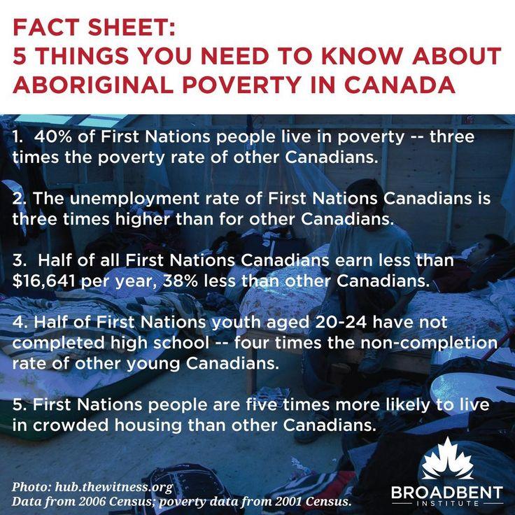 Aboriginal canada homework help