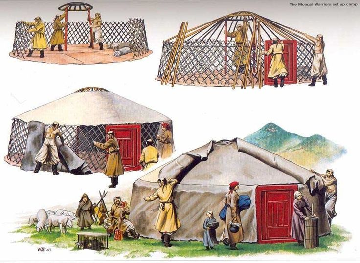 The making of a traditional Mongolian ger. A traditional yurt (from the Turkics) or ger (Mongolian) is a portable, round tent covered with skins or felt and used as a dwelling by nomads in the steppes of Central Asia. (V)