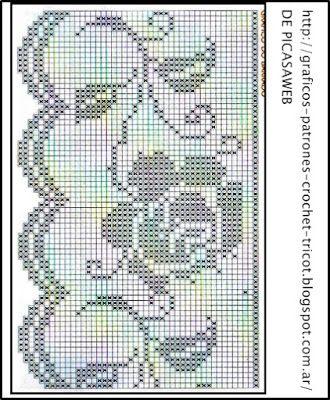 CROCHET - GANCHILLO - PATRONES - GRAFICOS: MAS PUNTILLAS TEJIDAS A GANCHILLO CON SU GRAFICO = PUNTILLA TEJIDA A GANCHILLO CON SU PATRON