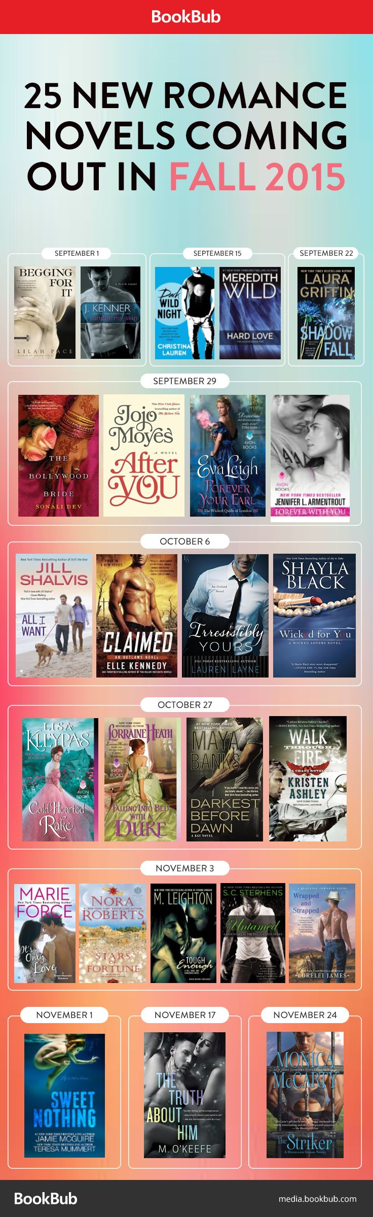 Infographic: These are the hottest new romance books coming out in fall 2015! Get excited for smoldering love stories with sexy heroes and heroines in these romances worth reading.