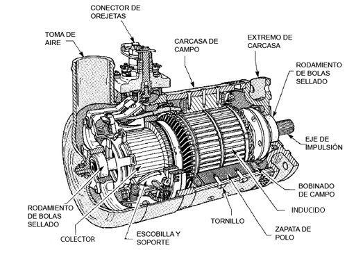 mejores 72 im u00e1genes de electricidad motores y generadores