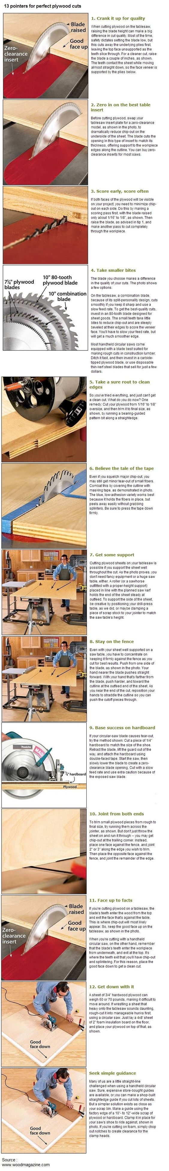 13 pointers for perfect plywood cuts: