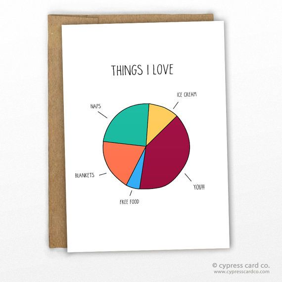 Valentine Card | Love Cards | Anniversary Card – Love Chart by Fresh Card Co