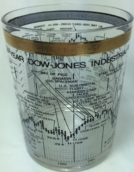 Cera Dow Jones Stock Market 1958-1968 Low Ball Glass Tumbler Gold Rim VTG
