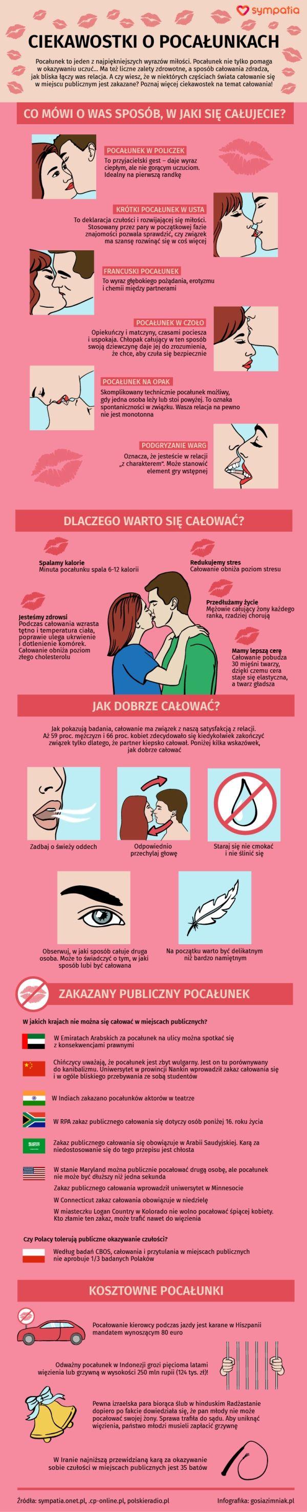 #infografika #infographic