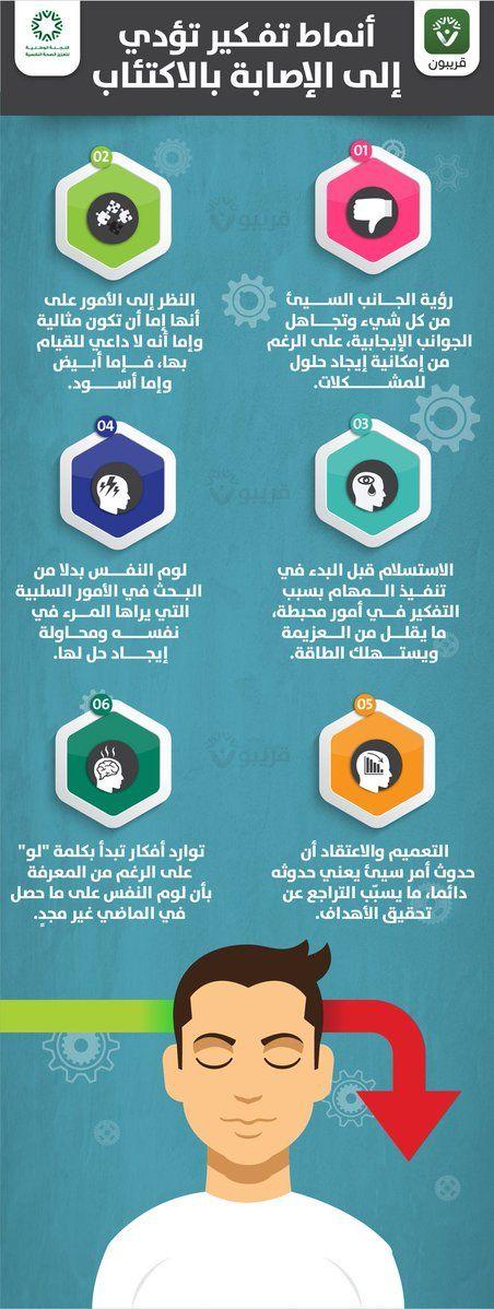 أنماط تفكير تؤدي إلى الإصابة بالاكتئاب