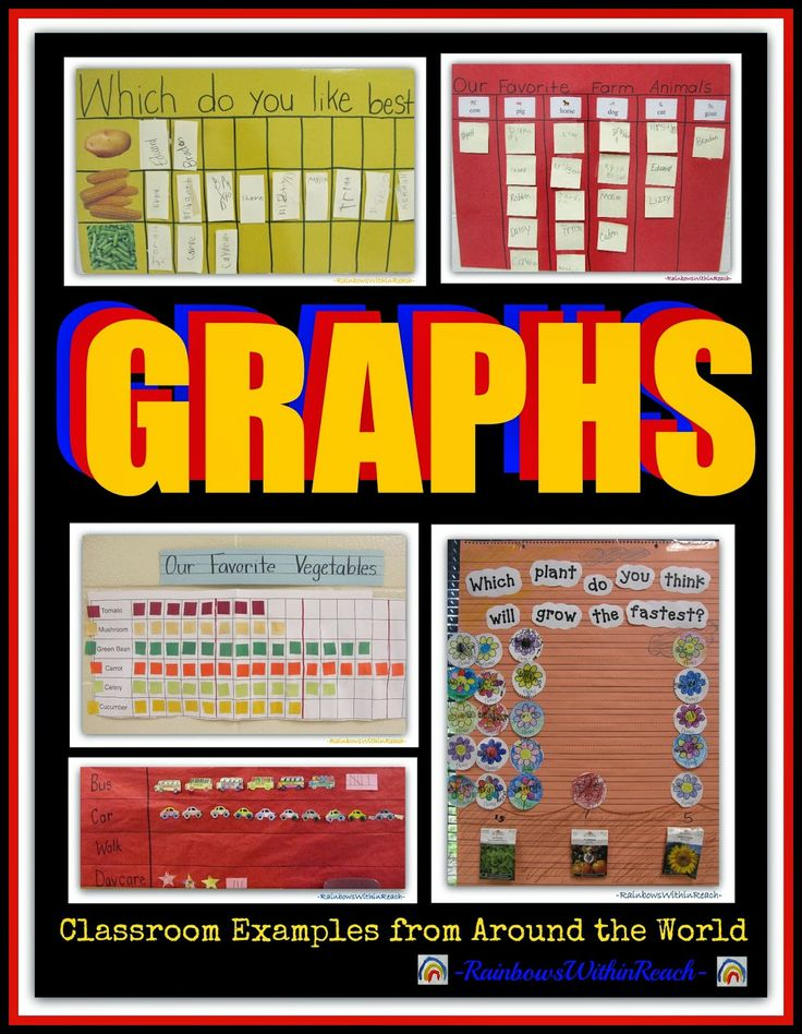Graph & Diagram RoundUP: 125 Ideas from REAL Classrooms at RainbowsWithinReach #edchat #Kinderchat #1stchat