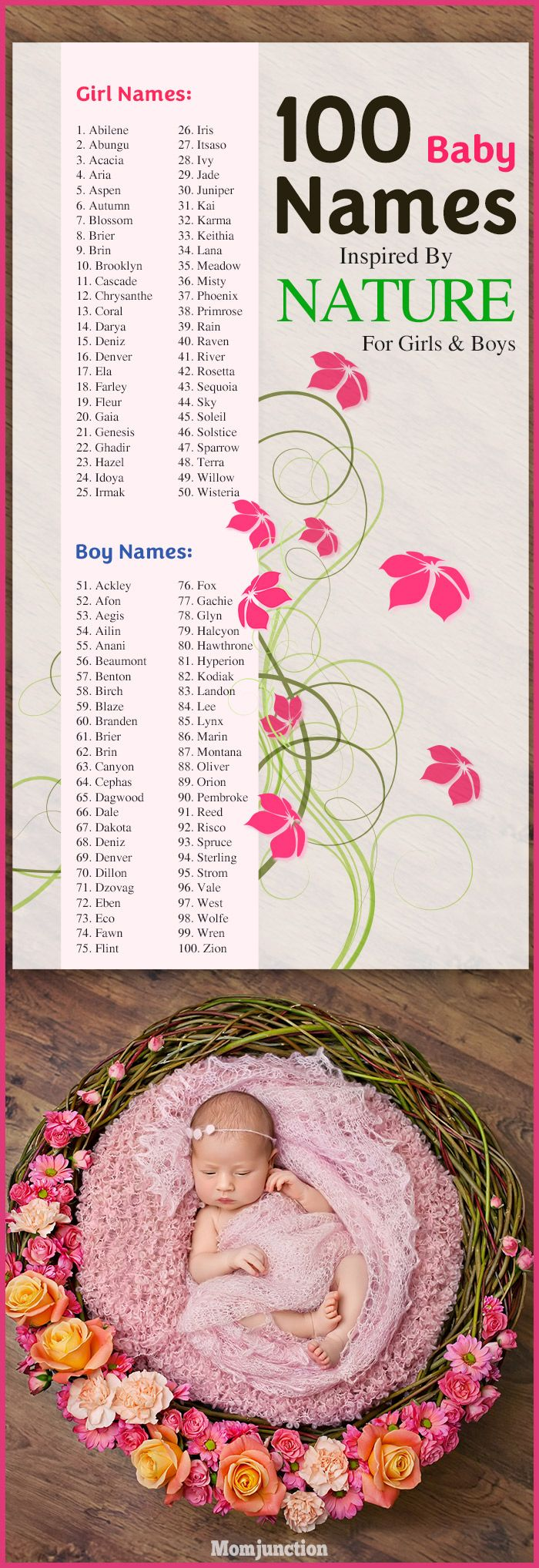 MomJunction has compiled 100 wondrous nature baby names for you. Each one comes with a beautiful meaning and reflects the beauty of nature. Check them out!