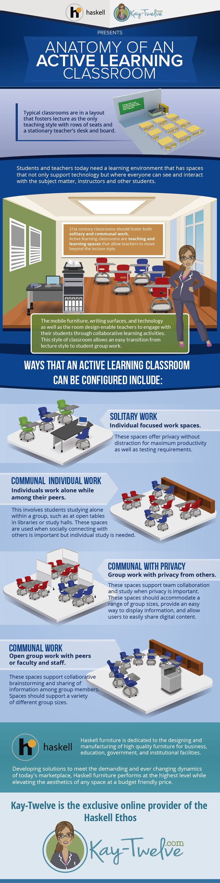 Anatomy of an Active Learning Classroom - Active Learning classrooms are teaching and learning spaces that allow teachers to move beyond the lecture style. Students and teachers today need a learning environment that has spaces that not only support technology but where everyone can see and interact with the subject matter, instructors and other students. #21stcentruylearning #activelearning #education