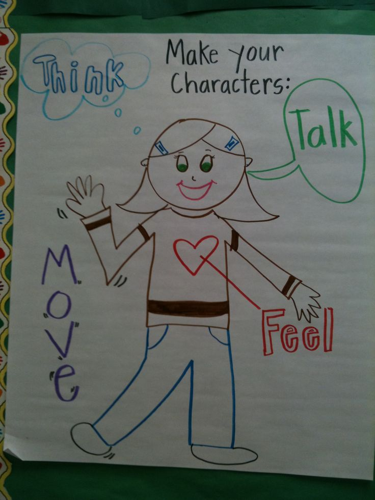 """Adding Details! We always tell kids to """"add details"""" in their writing. This easy visual helps clarify what we're talking about. A mini-lesson (or two or three) on each strategy will produce results in student writing much more than simply saying, """"Add details!"""" ever will. Love it!"""