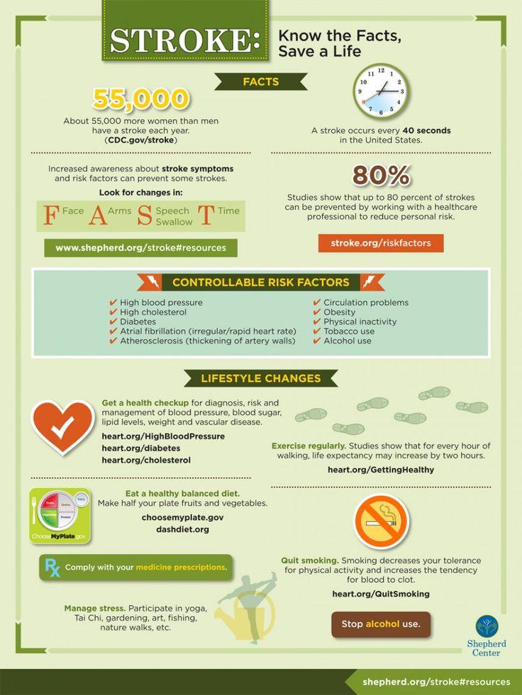 Stroke Fact Sheet - Shepherd Connection   Graphic Design ...