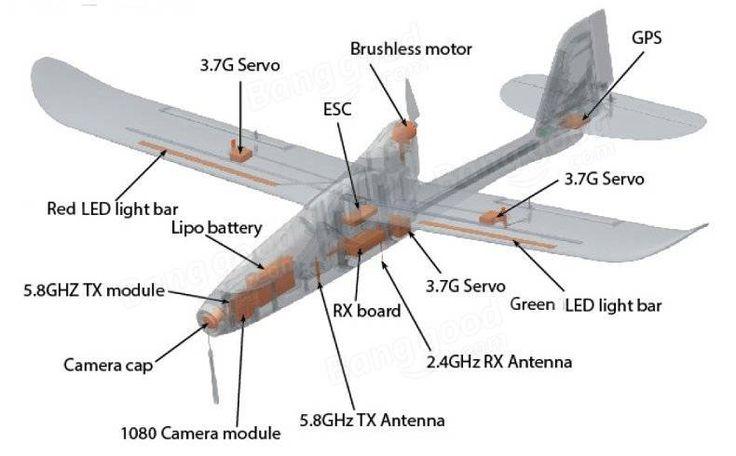 Hubsan H301S SPY HAWK 5.8G FPV 4CH RC Airplane RTF With GPS Module