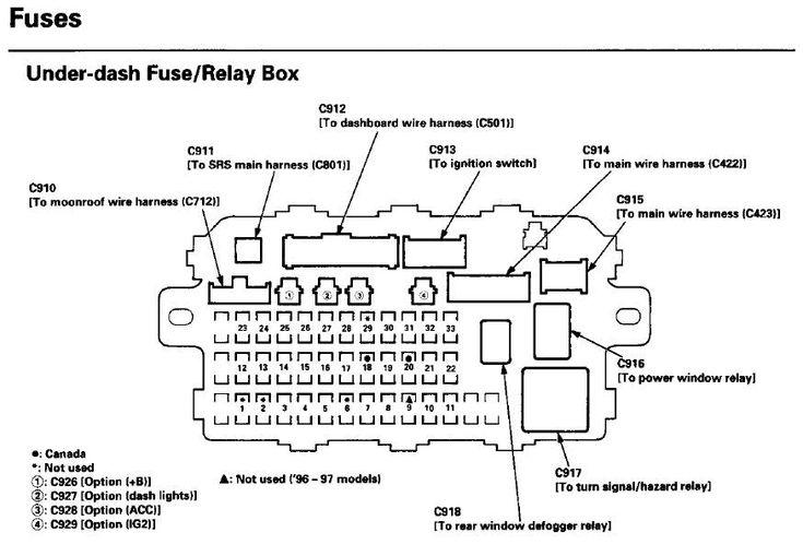 68357d93a8f73391551ec8658e26d653 fuse panel honda civic 37820 rv0 a67 engine control ecu ecm for honda fuses pinterest honda civic fuse diagram at nearapp.co