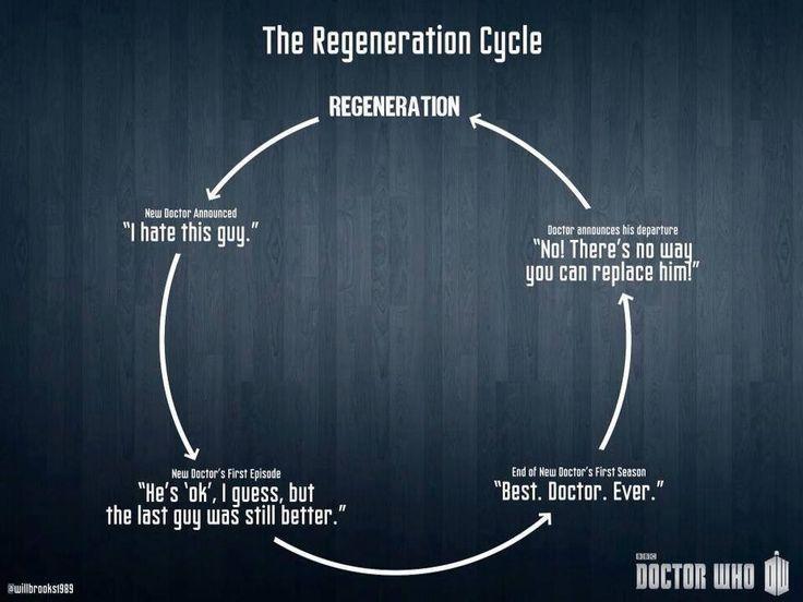 doctor who 11 regeneration - Szukaj w Google