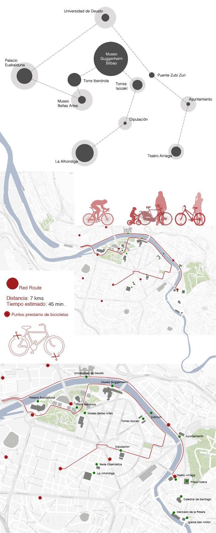 Bike Route www.bilbaoarchitecture.com
