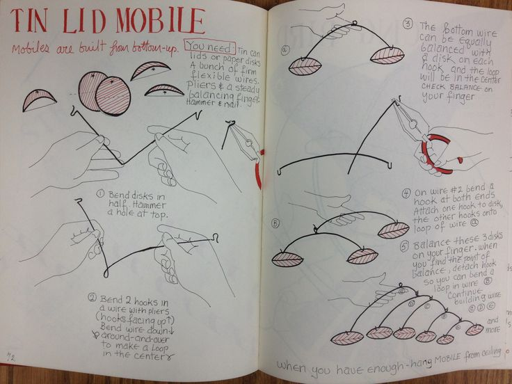 I'm starting a workshop for teens about creating Calder Mobiles. Hoping to use this diagram to help...