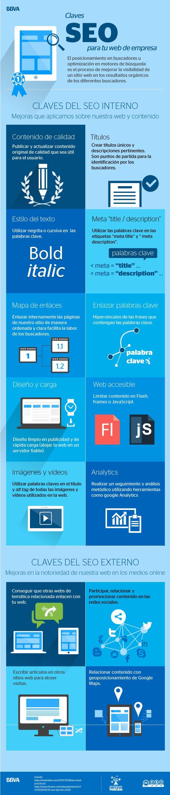 Claves SEO para tu web de empresa #infografia #infographic #seo