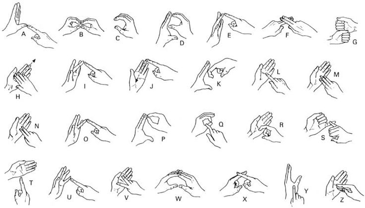 Any free places online to learn British sign language (BSL ...