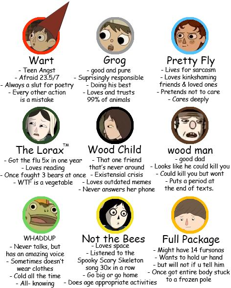 tag yourself, im grog and pretty fly!