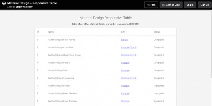 30 Simple CSS3 & HTML Table Templates And Examples 2019