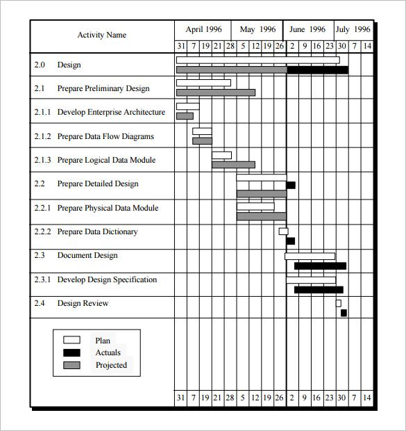 Project Schedule Templates 17 Free Word Excel Pdf Samples
