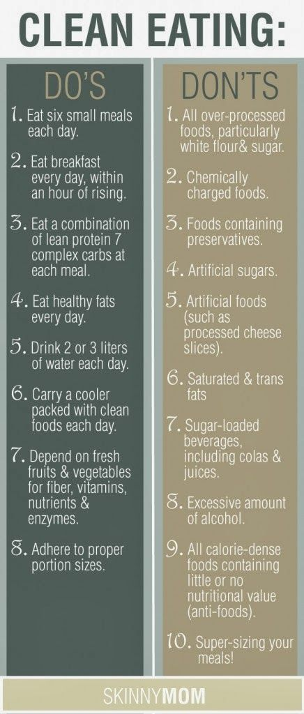 Clean Eating Do's & Dont's