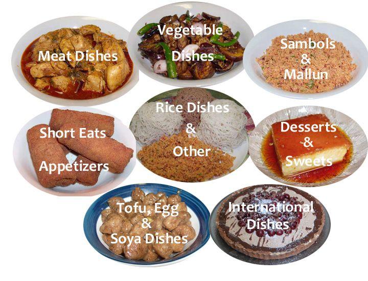 Sri Lankan Food Recipes In English Pdf