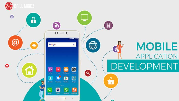 Why You Should Hire Mobile App Development Experts In Lebanon App Development Companies Mobile App Development Companies Android Application Development