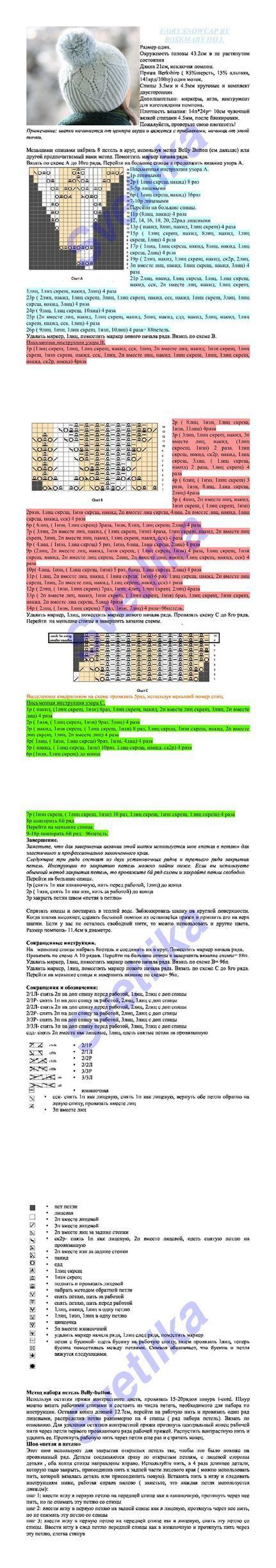 Две шапочки с описанием и схемами - Вязание спицами - Страна Мам | вязание | Постила