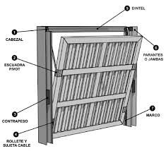M s de 17 ideas fant sticas sobre portones levadizos en - Mecanismo puerta garaje ...