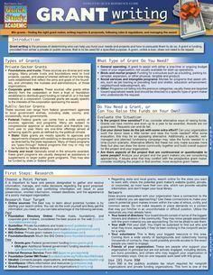 Grant Writing Guide Infographic. http://www.Examville.com #grantwriting #funding