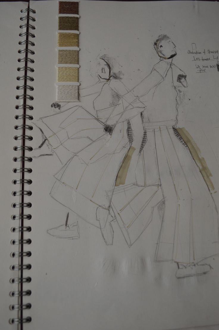 Fashion illustration- straight leg trouser. Inspired by 1930's wide leg. By Nadia Ali
