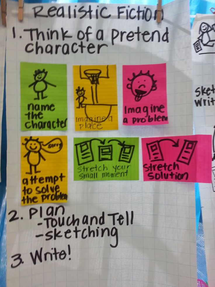 The Go To Teacher: Writing realistic fiction stories