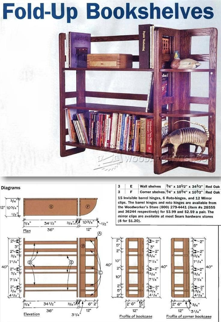 woodworking advices modern woodworking woodworking plans woodworking ...