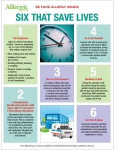 Six That Save Lives – Free Educational Poster for AnaphylaxisNut Free Wok