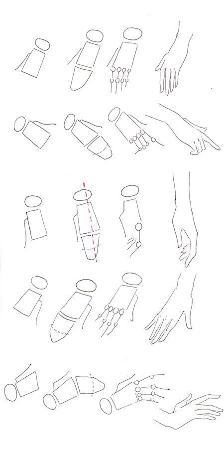 Cómo dibujar manos                                                       …