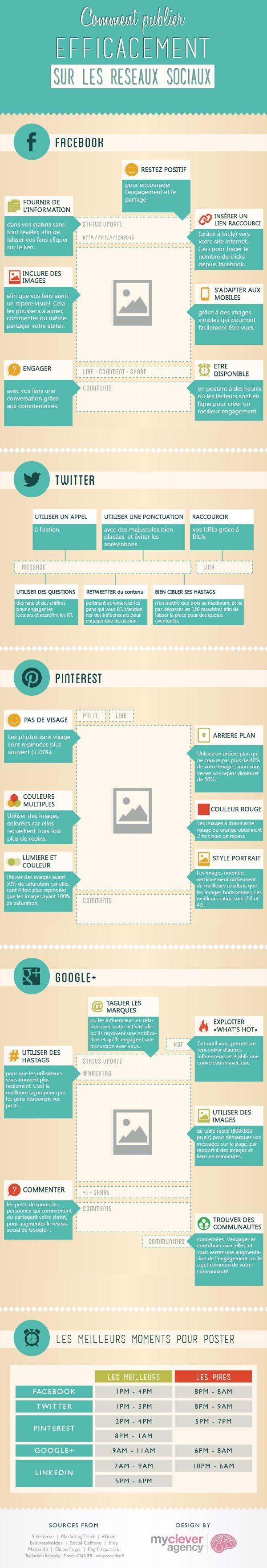 Publier efficacement sur #facebook #twitter #google+ #pinterest : http://com-dev.fr/?p=588