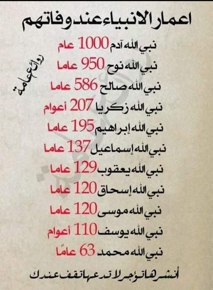 Pin By Mohammed Al Harbi On روائع الكلام Love You Images Words Math