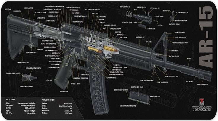 Pin On Old Dominion Tactical   Ar 15 Cleaning Mats