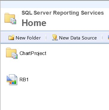 Best 25+ Sql server reporting services ideas on Pinterest - ssrs sample resume