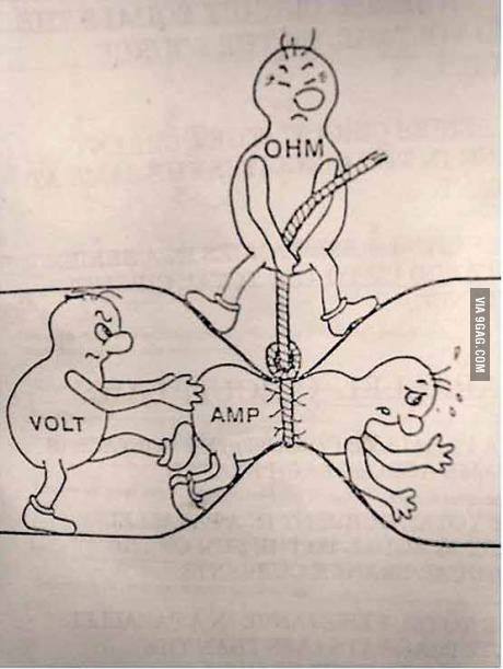 Electricity explained